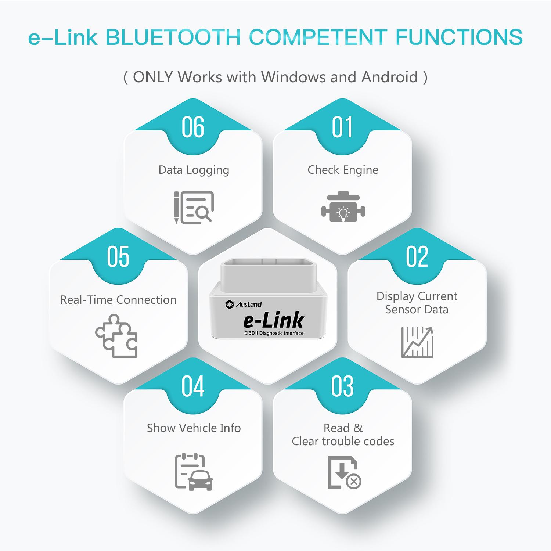 AusLand e-Link Car Code Reader Better Than Mini ELM327