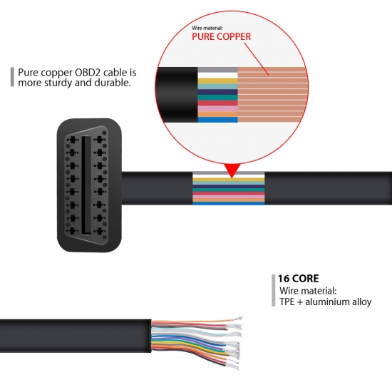 AusLand Diagnostic Extension Cable